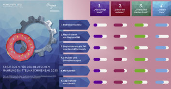 Munich Strategy VDMA Studie 2035